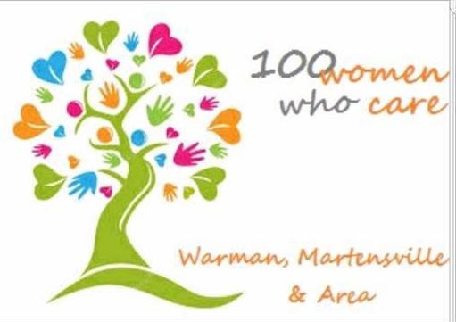 100-Women