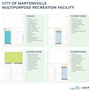 https://martensvillemessenger.ca/wp-content/uploads/2020/08/Martensville-Multipurpose-Recreation-Facility-Boards-Apr2019-4.jpg